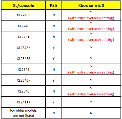 ESD_Console 120Hz support